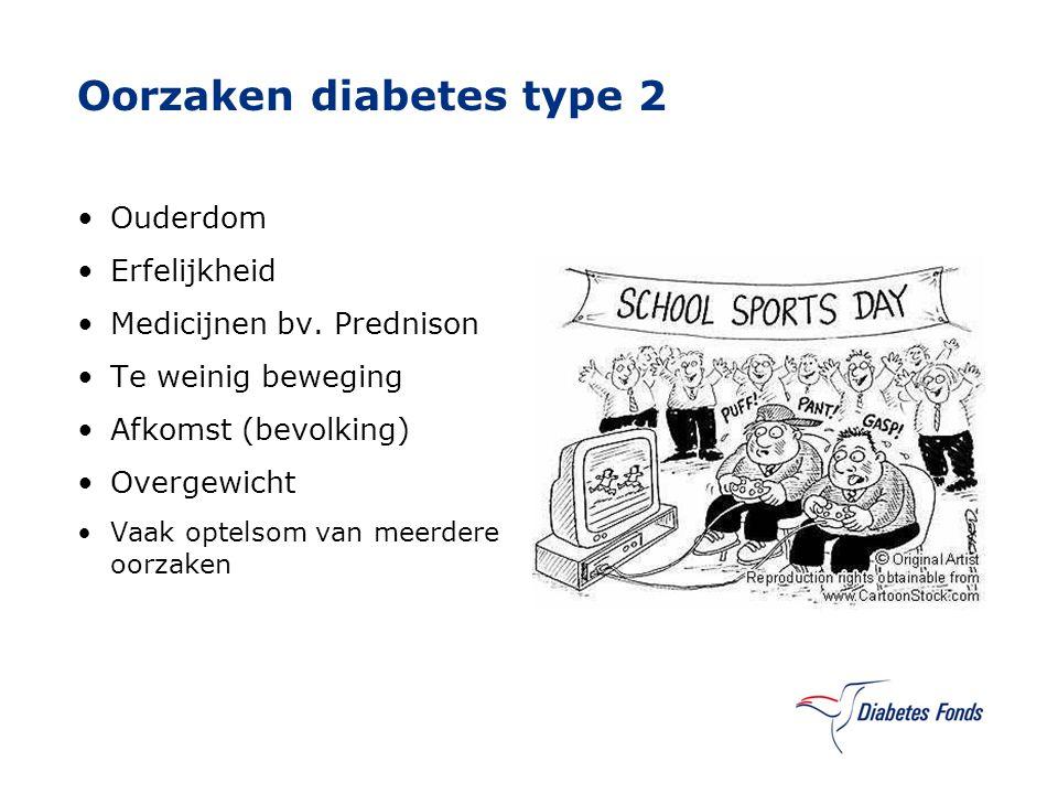 Oorzaken diabetes type 2 Ouderdom Erfelijkheid Medicijnen bv. Prednison Te weinig beweging Afkomst (bevolking) Overgewicht Vaak optelsom van meerdere