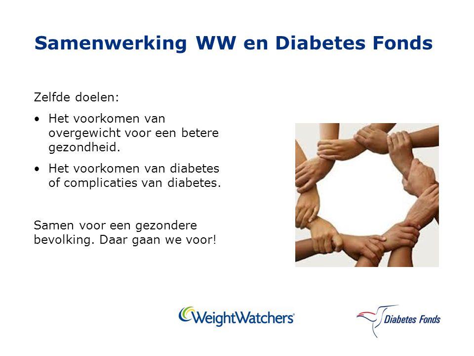 Samenwerking WW en Diabetes Fonds Zelfde doelen: Het voorkomen van overgewicht voor een betere gezondheid. Het voorkomen van diabetes of complicaties