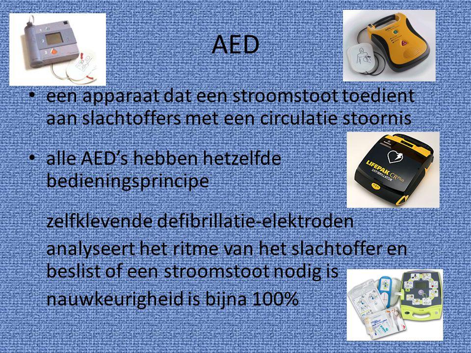 AED een apparaat dat een stroomstoot toedient aan slachtoffers met een circulatie stoornis alle AED's hebben hetzelfde bedieningsprincipe zelfklevende