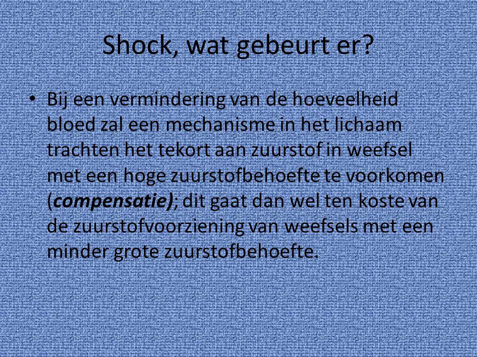 Shock, wat gebeurt er? Bij een vermindering van de hoeveelheid bloed zal een mechanisme in het lichaam trachten het tekort aan zuurstof in weefsel met