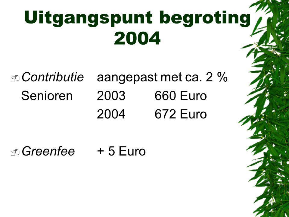 Uitgangspunt begroting 2004  Contributieaangepast met ca. 2 % Senioren2003660 Euro 2004672 Euro  Greenfee+ 5 Euro