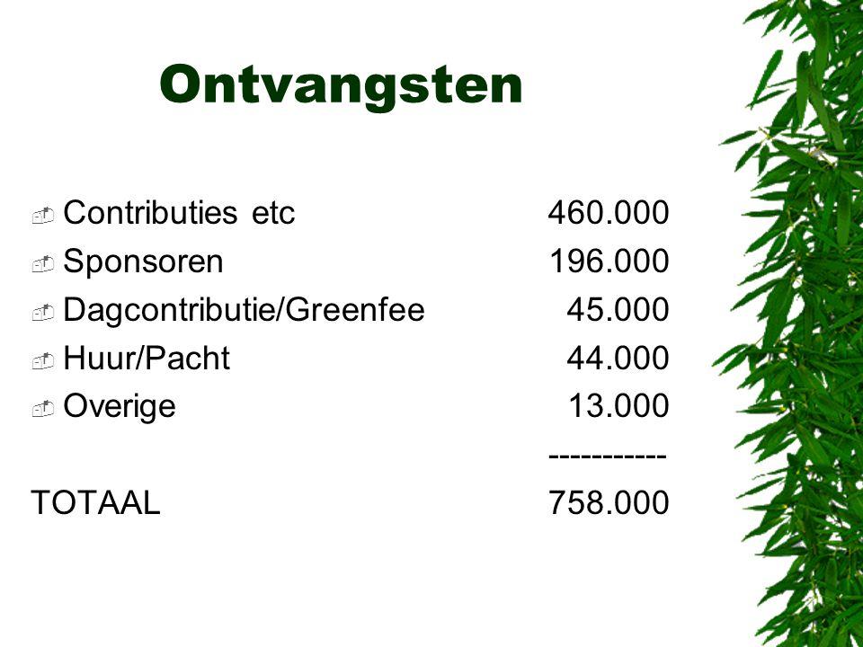 Ontvangsten  Contributies etc460.000  Sponsoren196.000  Dagcontributie/Greenfee 45.000  Huur/Pacht 44.000  Overige 13.000 ----------- TOTAAL758.0