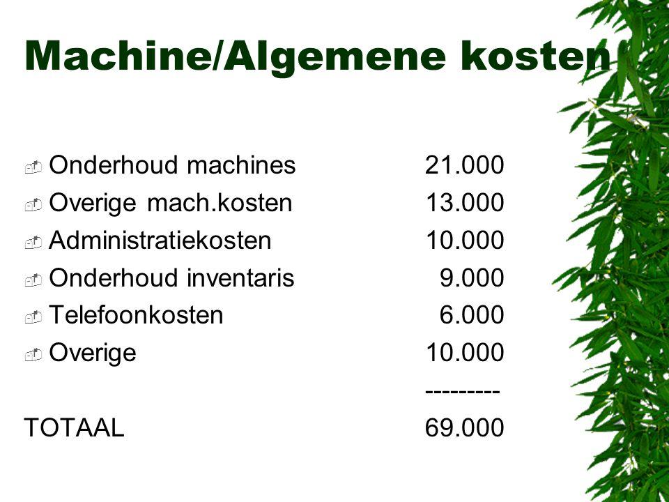 Machine/Algemene kosten  Onderhoud machines21.000  Overige mach.kosten13.000  Administratiekosten10.000  Onderhoud inventaris 9.000  Telefoonkost