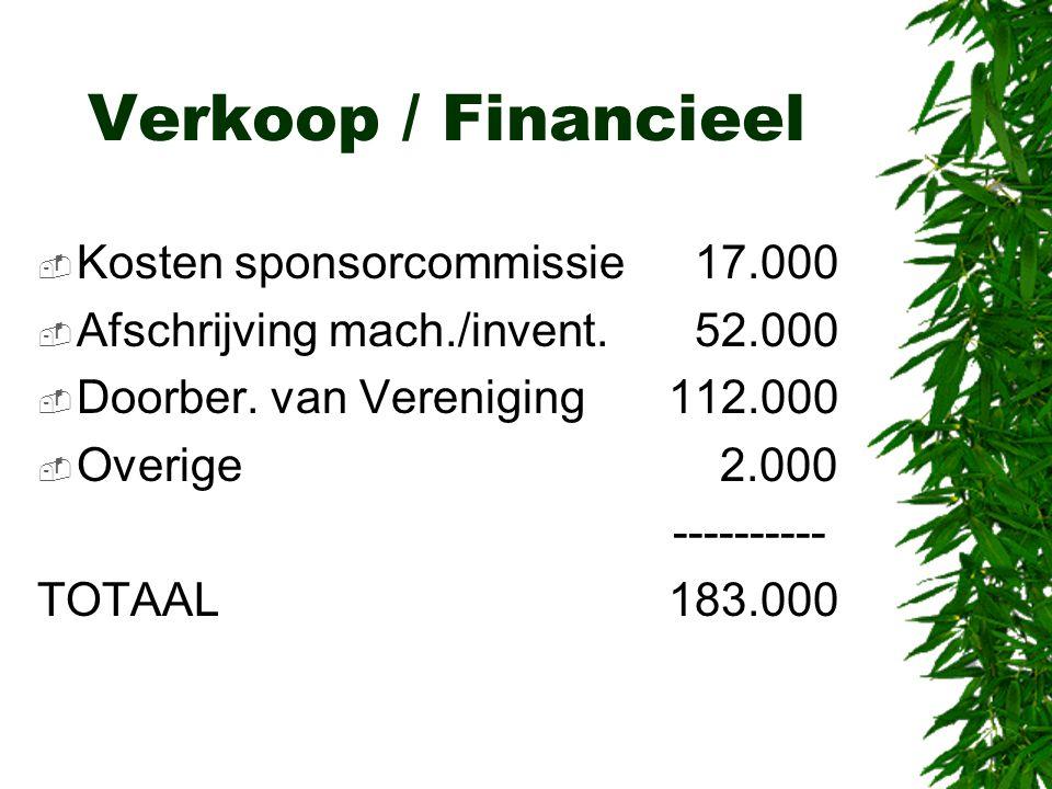 Verkoop / Financieel  Kosten sponsorcommissie 17.000  Afschrijving mach./invent. 52.000  Doorber. van Vereniging112.000  Overige 2.000 ----------