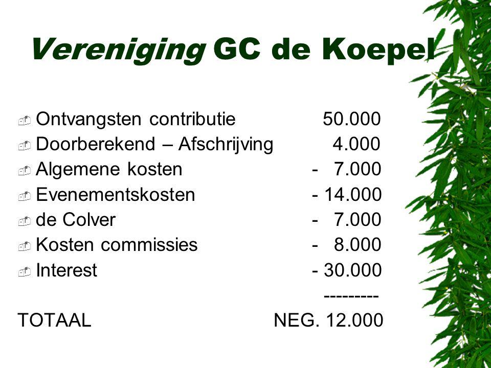 Vereniging GC de Koepel  Ontvangsten contributie 50.000  Doorberekend – Afschrijving 4.000  Algemene kosten- 7.000  Evenementskosten- 14.000  de