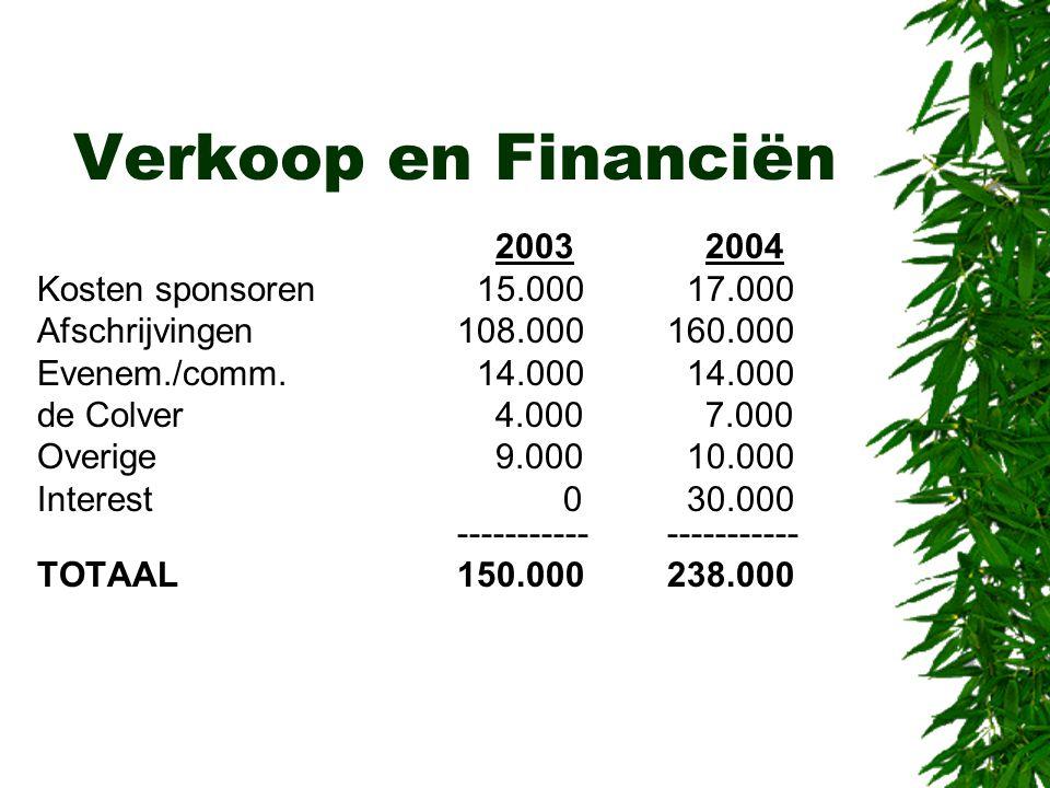 Verkoop en Financiën 2003 2004 Kosten sponsoren 15.000 17.000 Afschrijvingen108.000160.000 Evenem./comm. 14.000 14.000 de Colver 4.000 7.000 Overige 9