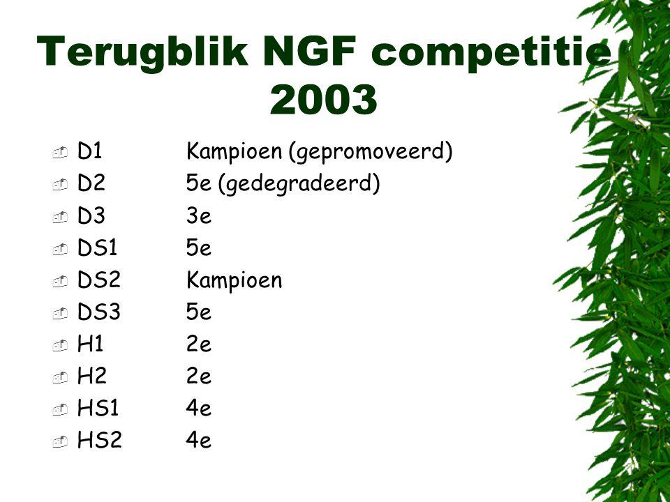 Terugblik NGF competitie 2003  D1Kampioen (gepromoveerd)  D25e (gedegradeerd)  D33e  DS15e  DS2Kampioen  DS35e  H12e  H22e  HS14e  HS24e