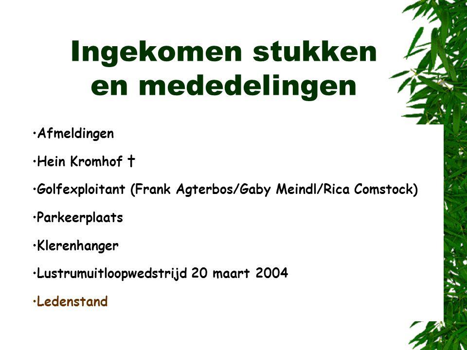 Afmeldingen Hein Kromhof † Golfexploitant (Frank Agterbos/Gaby Meindl/Rica Comstock) Parkeerplaats Klerenhanger Lustrumuitloopwedstrijd 20 maart 2004