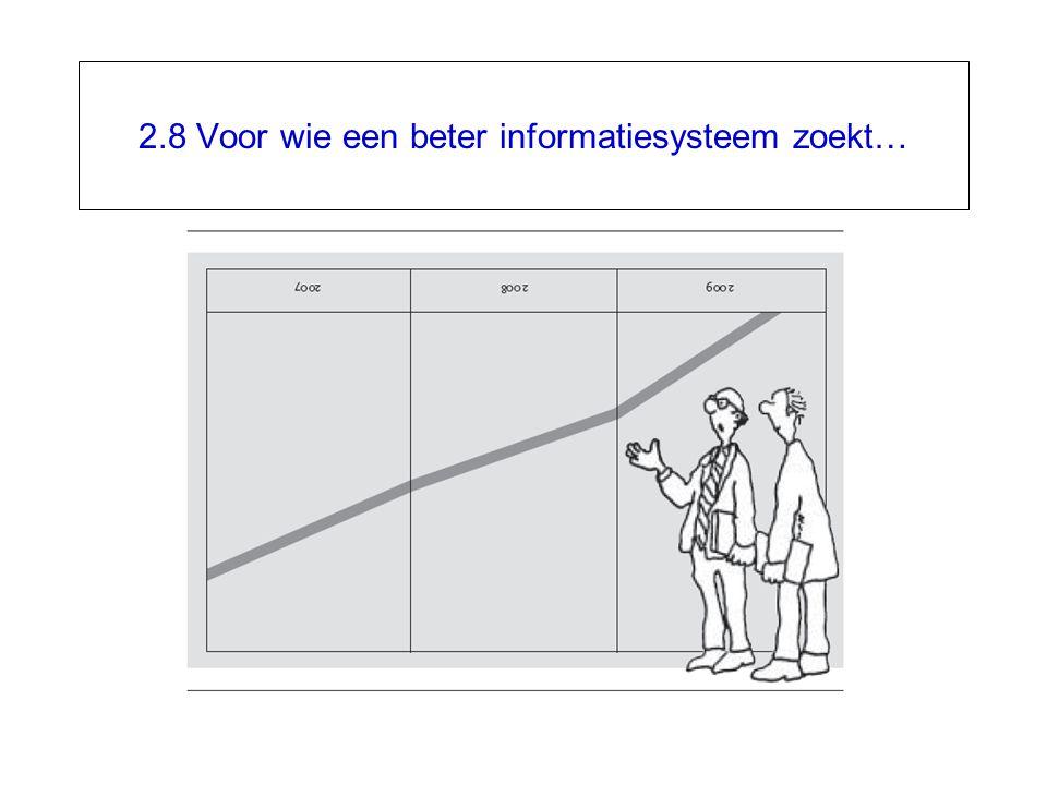 2.8 Voor wie een beter informatiesysteem zoekt…