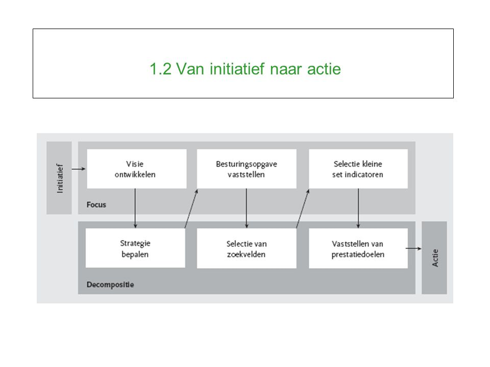 3.26 Informatieplan Optimaload