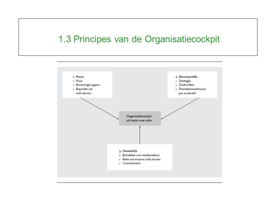 1.3 Principes van de Organisatiecockpit