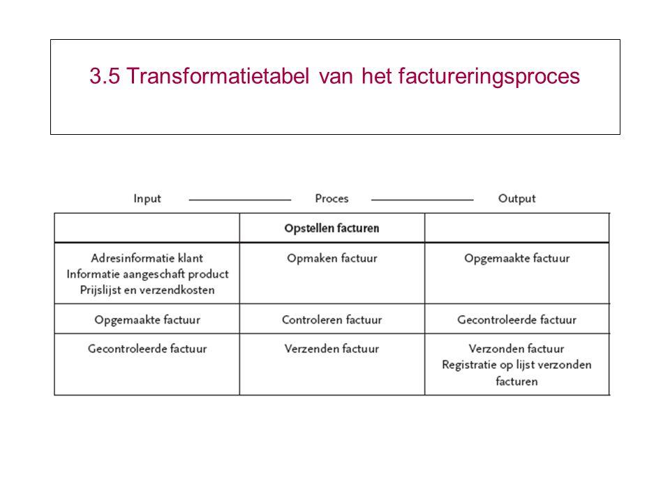 3.5 Transformatietabel van het factureringsproces