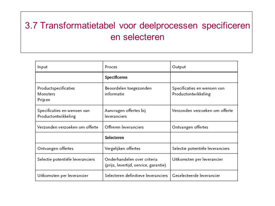 3.7 Transformatietabel voor deelprocessen specificeren en selecteren