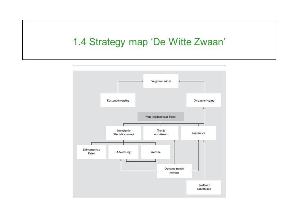 1.4 Strategy map 'De Witte Zwaan'