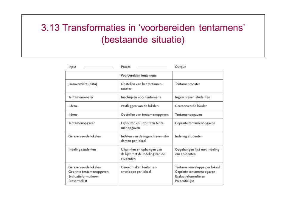 3.13 Transformaties in 'voorbereiden tentamens' (bestaande situatie)