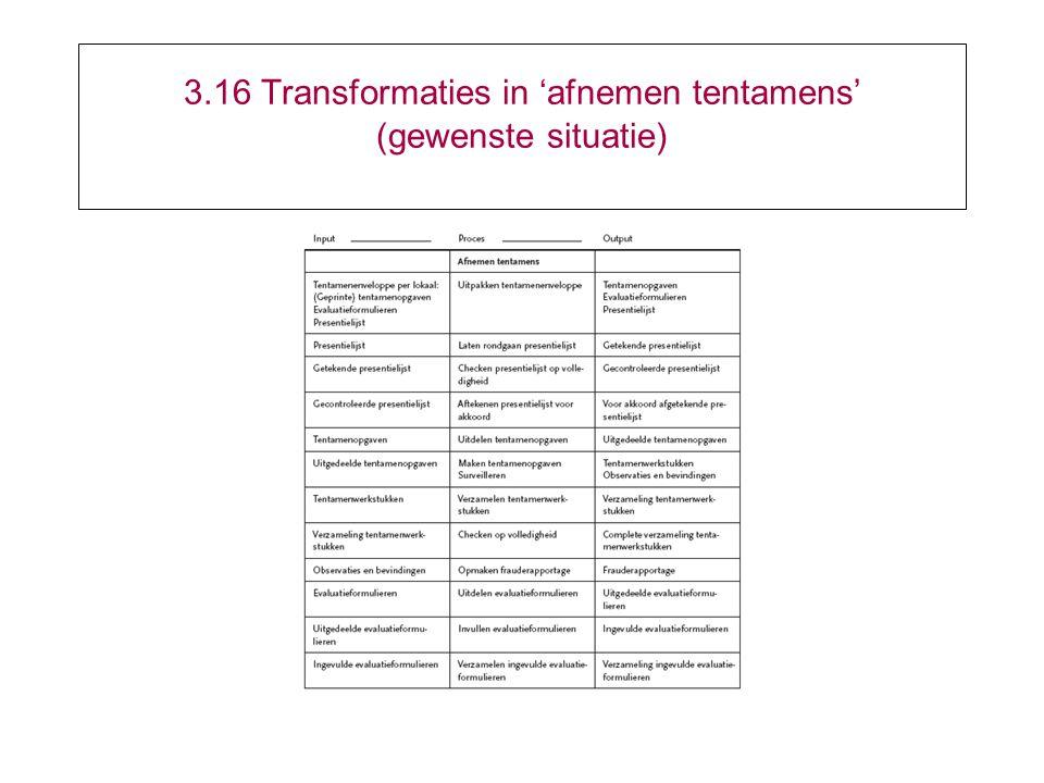 3.16 Transformaties in 'afnemen tentamens' (gewenste situatie)