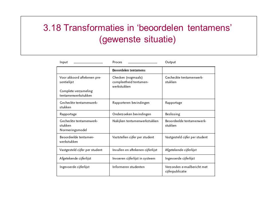 3.18 Transformaties in 'beoordelen tentamens' (gewenste situatie)