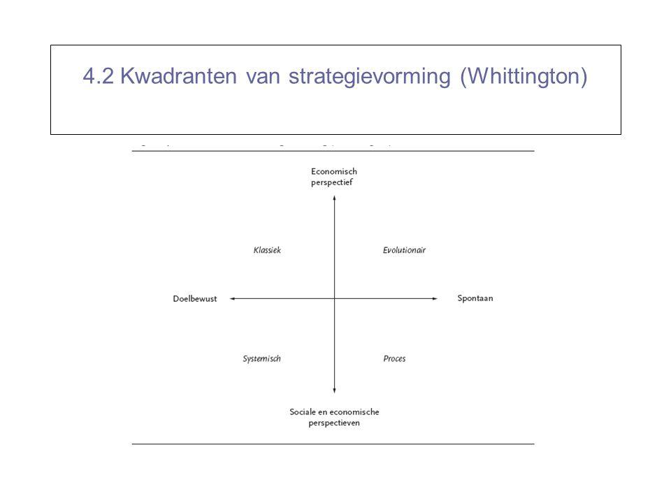 4.2 Kwadranten van strategievorming (Whittington)