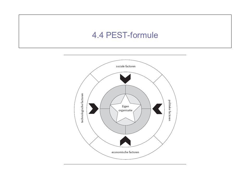 4.4 PEST-formule