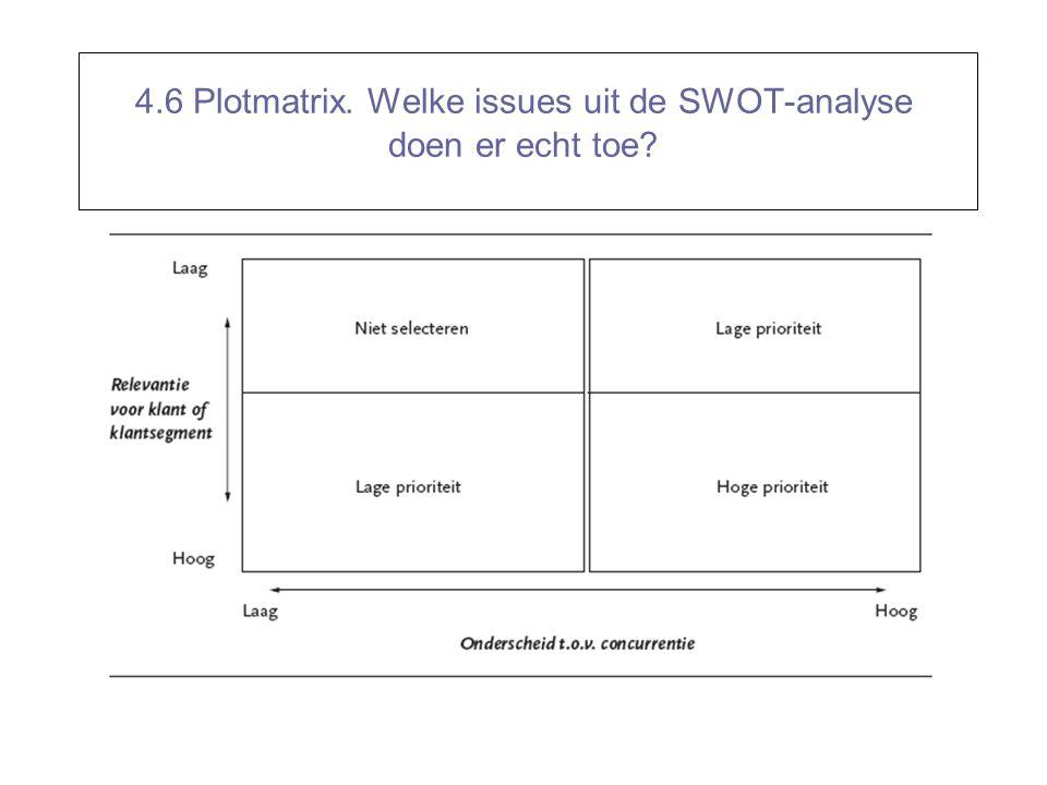 4.6 Plotmatrix. Welke issues uit de SWOT-analyse doen er echt toe?