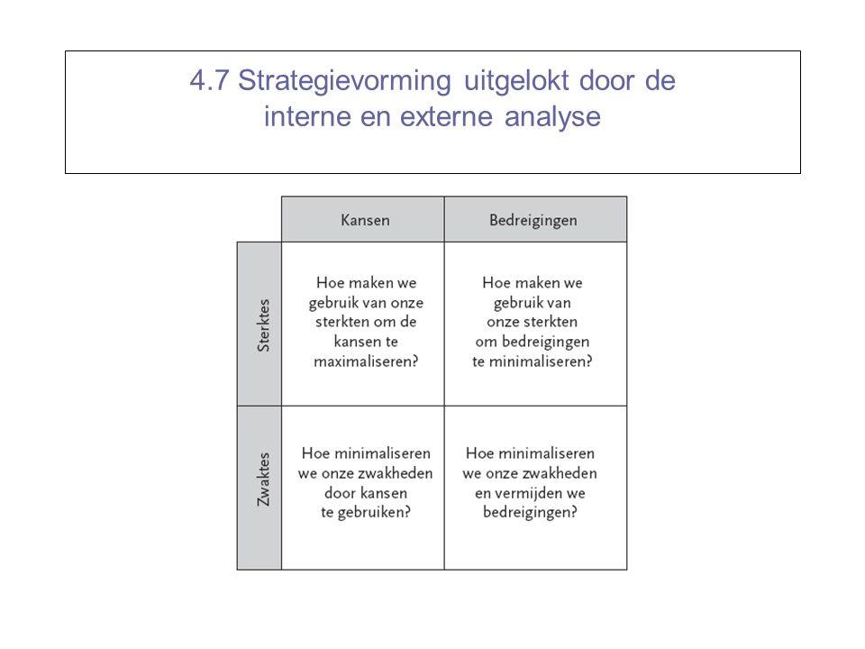 4.7 Strategievorming uitgelokt door de interne en externe analyse