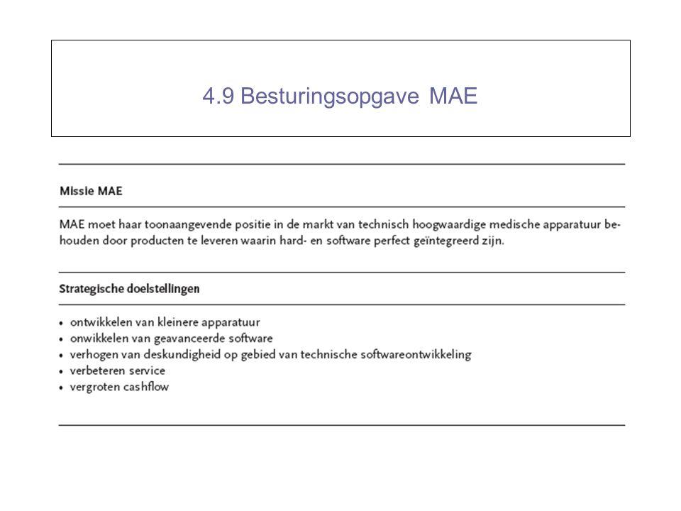 4.9 Besturingsopgave MAE