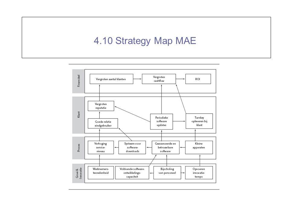 4.10 Strategy Map MAE