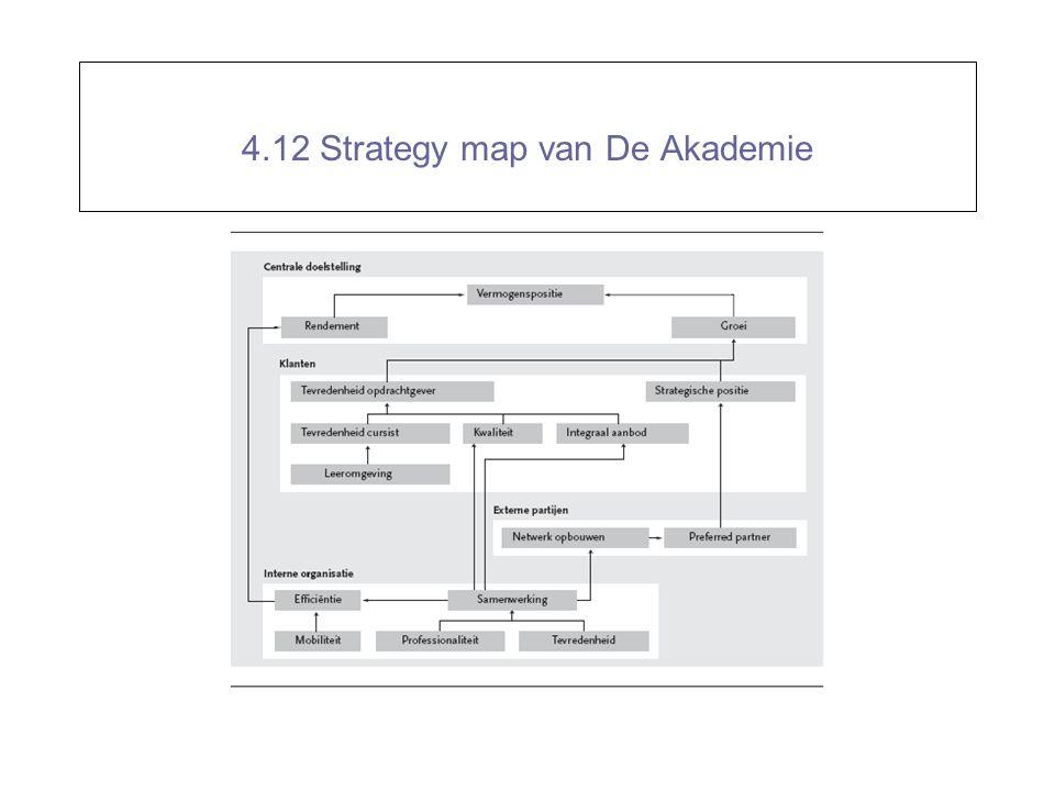 4.12 Strategy map van De Akademie