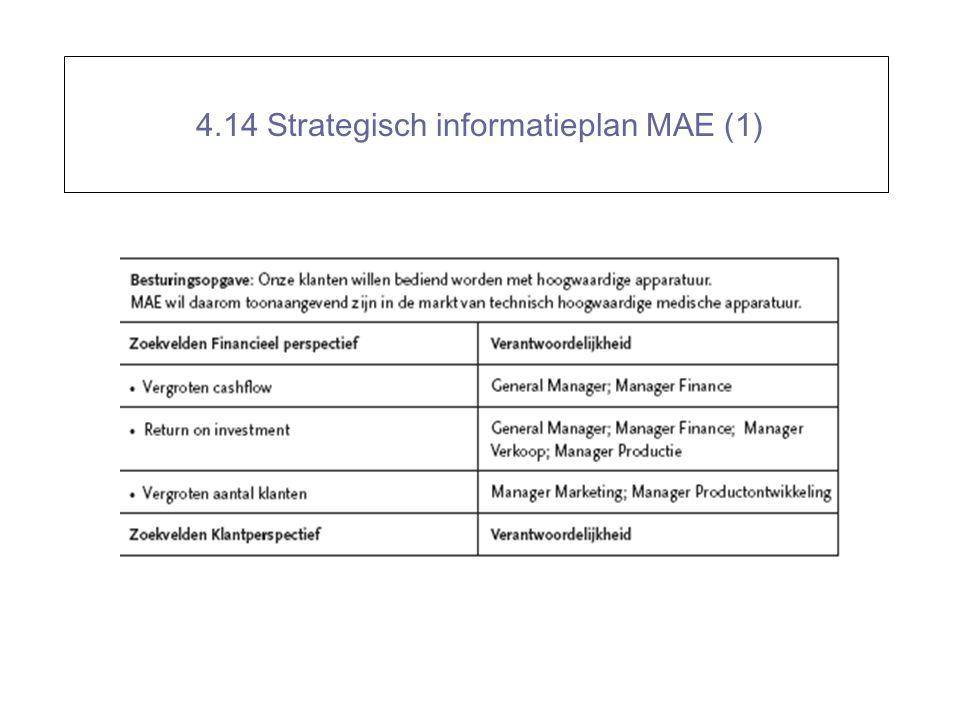 4.14 Strategisch informatieplan MAE (1)