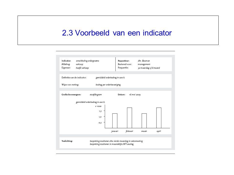 2.3 Voorbeeld van een indicator