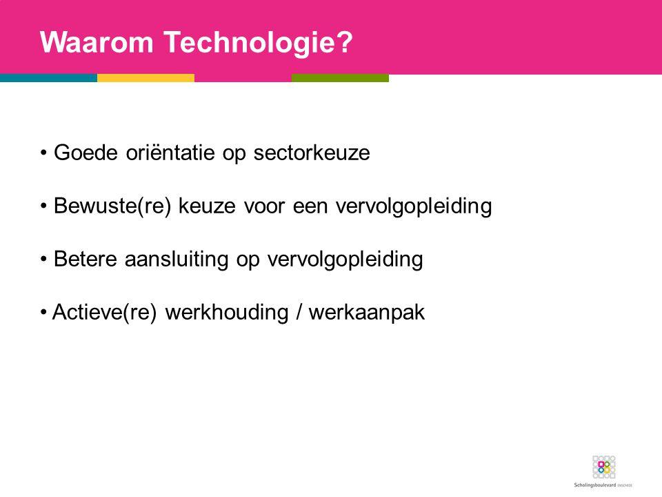 Waarom Technologie? Goede oriëntatie op sectorkeuze Bewuste(re) keuze voor een vervolgopleiding Betere aansluiting op vervolgopleiding Actieve(re) wer
