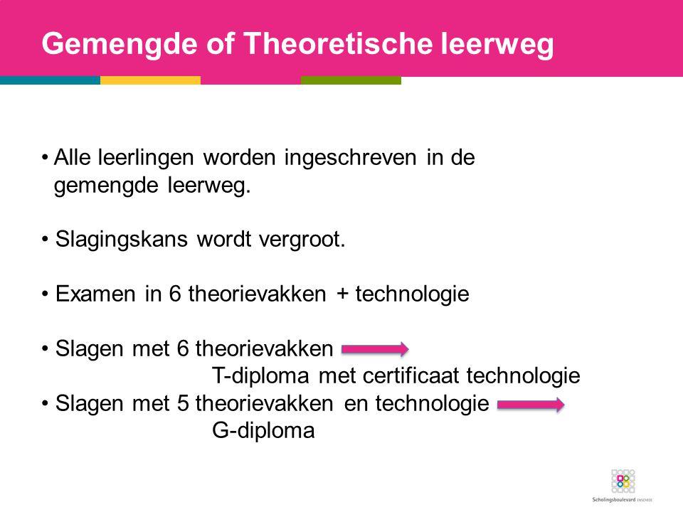 Gemengde of Theoretische leerweg Alle leerlingen worden ingeschreven in de gemengde leerweg. Slagingskans wordt vergroot. Examen in 6 theorievakken +