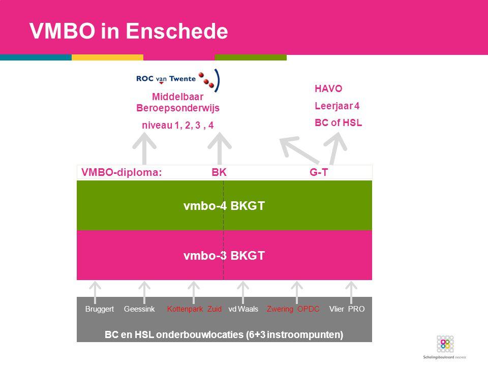 Middelbaar Beroepsonderwijs niveau 1, 2, 3, 4 vmbo-4 BKGT vmbo-3 BKGT BC en HSL onderbouwlocaties (6+3 instroompunten) Bruggert Geessink Kottenpark Zu