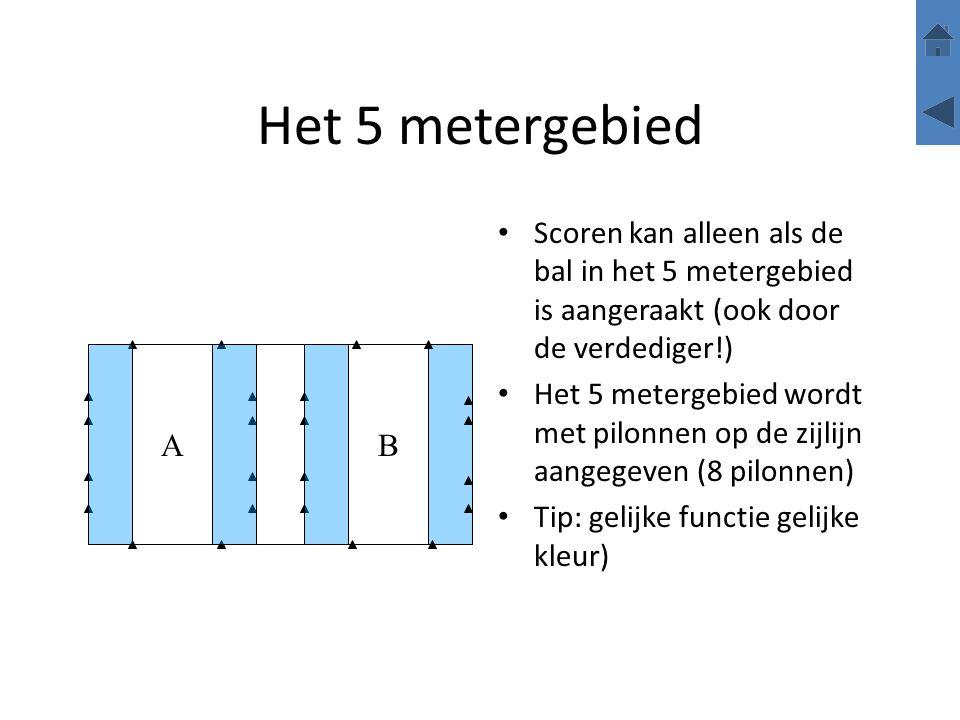 Het 5 metergebied Scoren kan alleen als de bal in het 5 metergebied is aangeraakt (ook door de verdediger!) Het 5 metergebied wordt met pilonnen op de