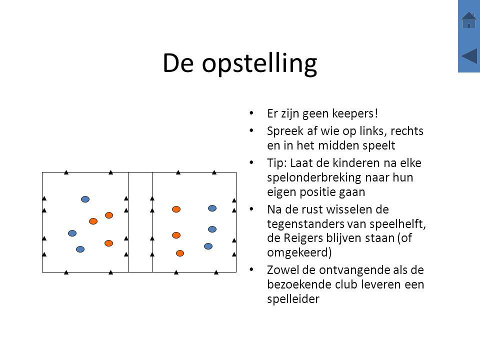Tweehandig rechtuit Bron: Dutchfieldhockey/ep Linker elleboog goed uitgedraaid 'je moet op je horloge kunnen kijken'