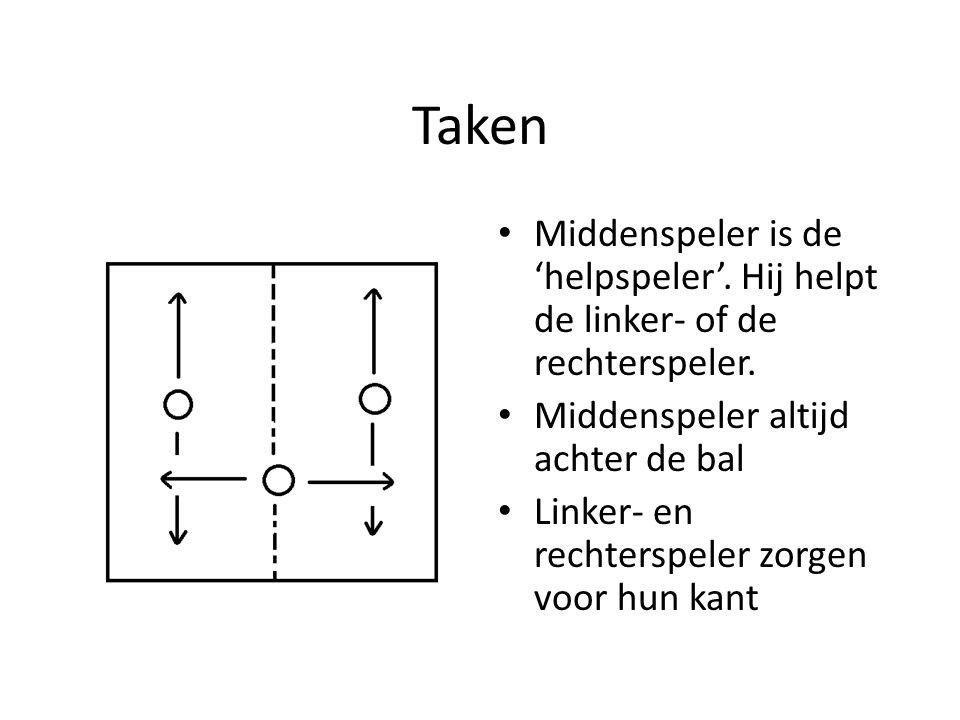 Frontaal aannemen Bron: Dutchfieldhockey/ep Essentieel: linkerhand verder van je lichaam dan je rechterhand