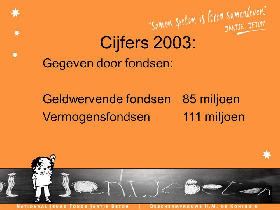 Cijfers 2003: Gegeven door fondsen: Geldwervende fondsen85 miljoen Vermogensfondsen111 miljoen