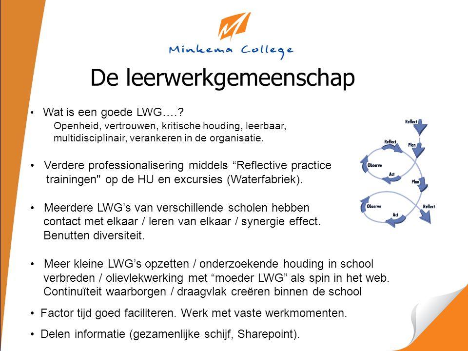 De leerwerkgemeenschap Wat is een goede LWG…..