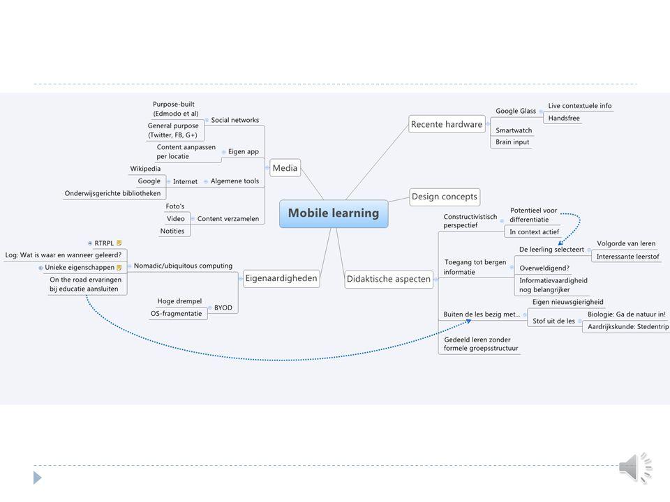 Nomadic/Ubiquitous computing en constructivisme Dominic van Berkel