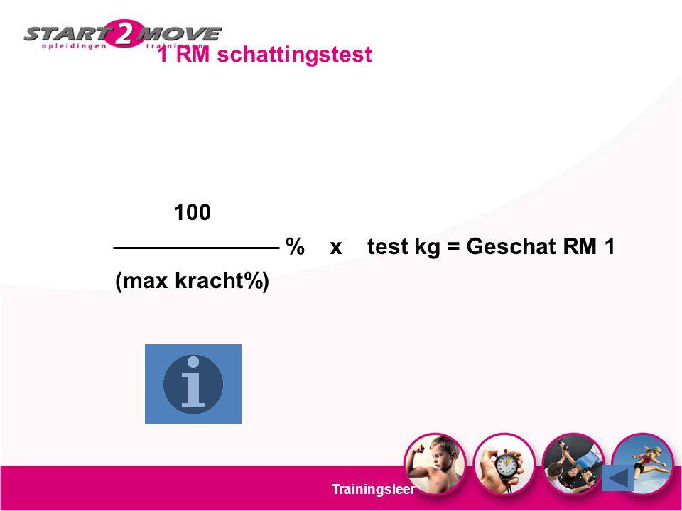 100 %xtest kg = Geschat RM 1 (max kracht%) 1 RM schattingstest Trainingsleer