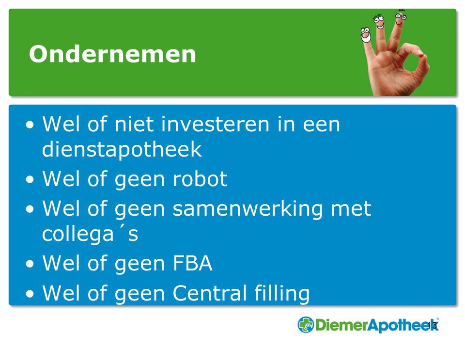 Ondernemen Wel of niet investeren in een dienstapotheek Wel of geen robot Wel of geen samenwerking met collega´s Wel of geen FBA Wel of geen Central f