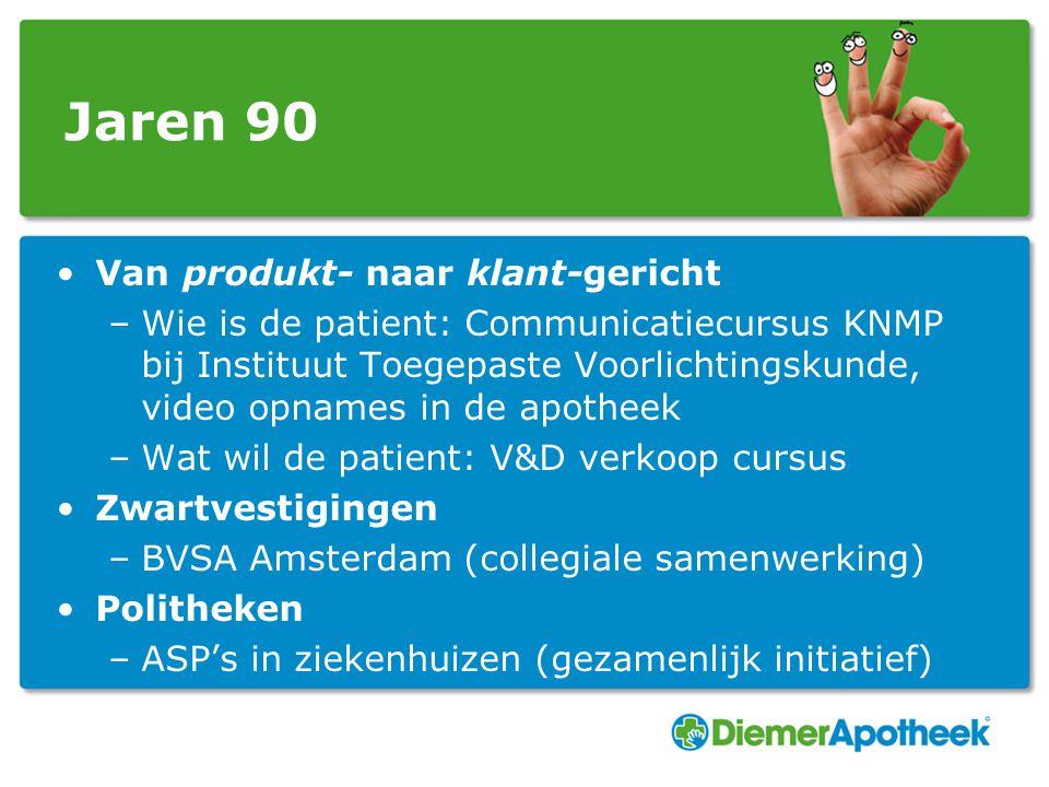 Jaren 90 Van produkt- naar klant-gericht –Wie is de patient: Communicatiecursus KNMP bij Instituut Toegepaste Voorlichtingskunde, video opnames in de