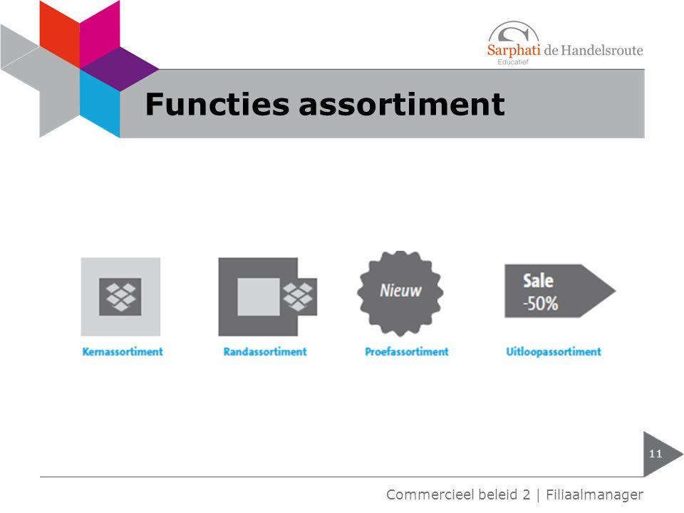 Functies assortiment 11 Commercieel beleid 2 | Filiaalmanager