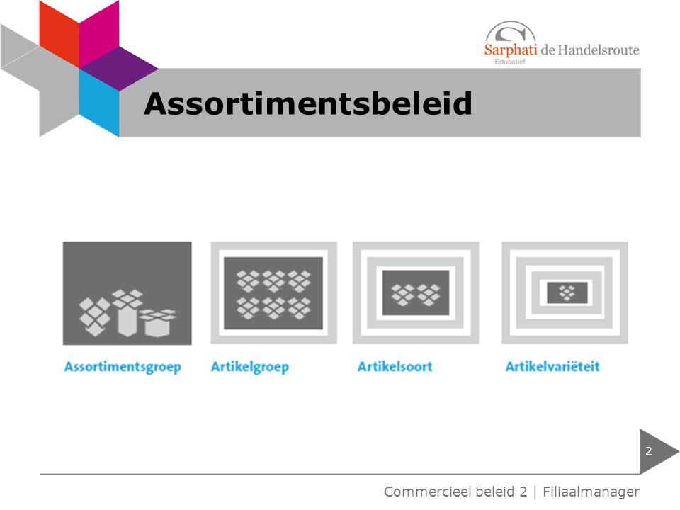 Assortimentsbeleid 2 Commercieel beleid 2 | Filiaalmanager