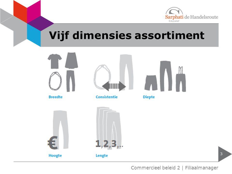 Vijf dimensies assortiment 3 Commercieel beleid 2 | Filiaalmanager