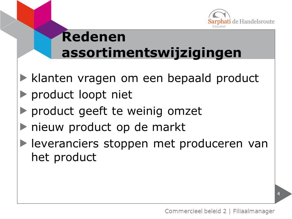 klanten vragen om een bepaald product product loopt niet product geeft te weinig omzet nieuw product op de markt leveranciers stoppen met produceren van het product 4 Commercieel beleid 2 | Filiaalmanager Redenen assortimentswijzigingen