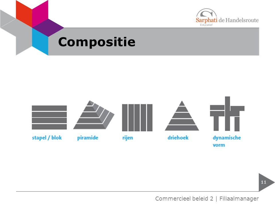 Compositie 11 Commercieel beleid 2 | Filiaalmanager