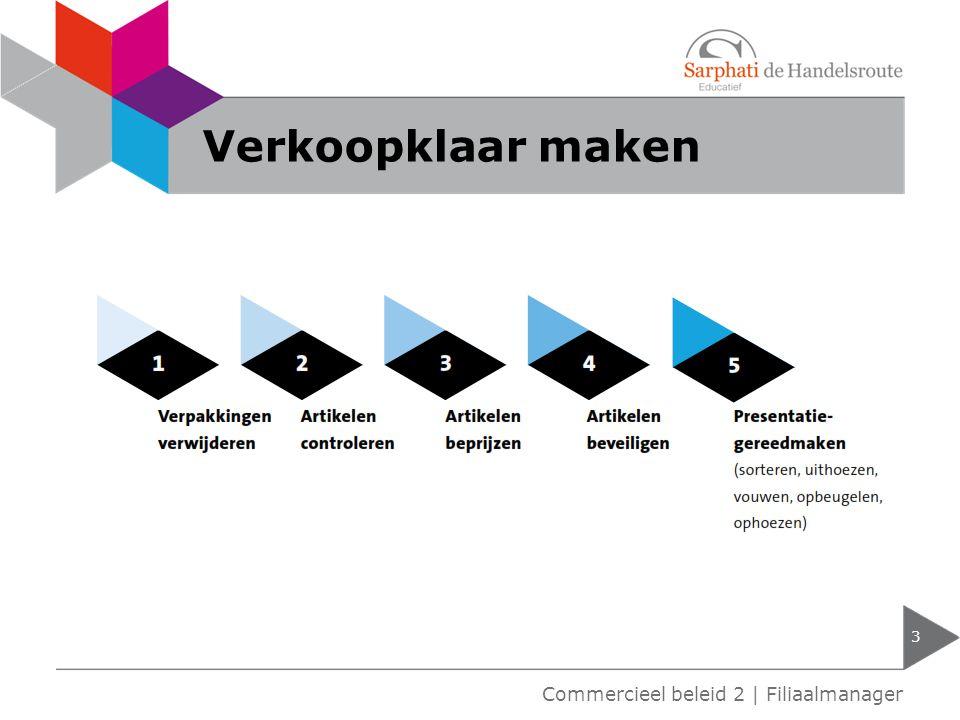 Verkoopklaar maken 3 Commercieel beleid 2 | Filiaalmanager