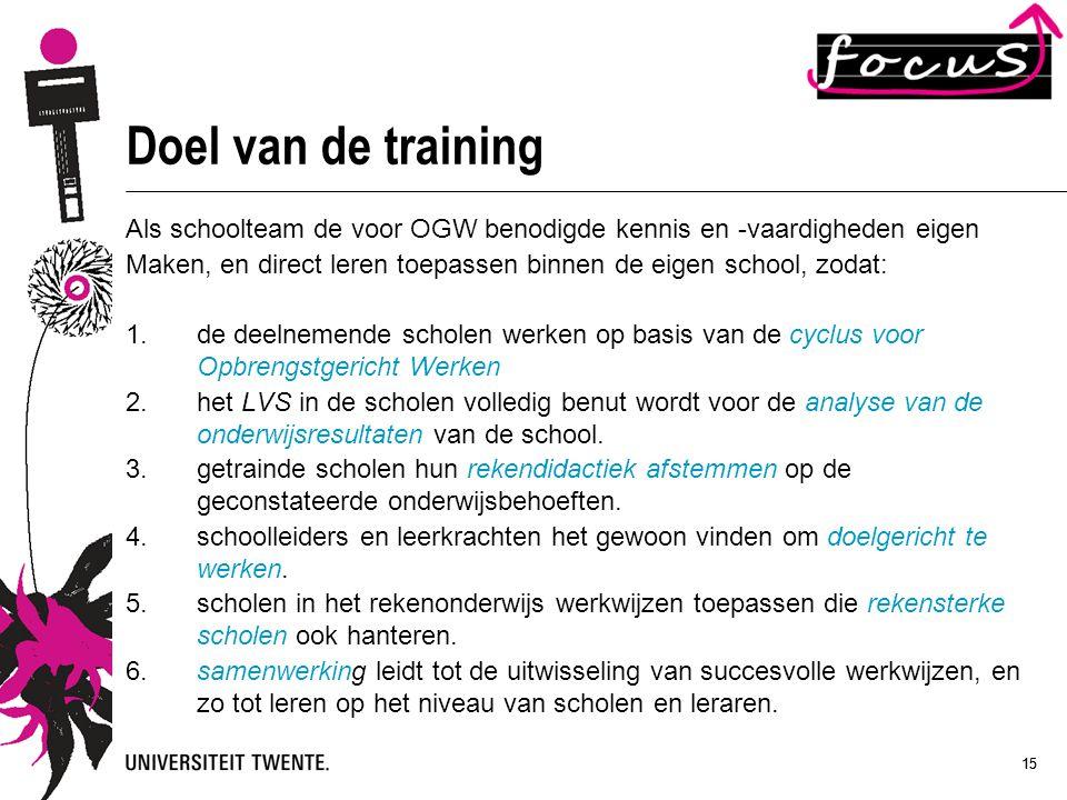 15 Doel van de training Als schoolteam de voor OGW benodigde kennis en -vaardigheden eigen Maken, en direct leren toepassen binnen de eigen school, zo
