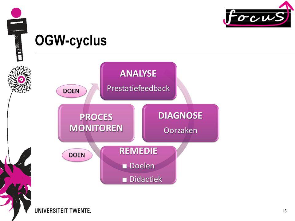 16 OGW-cyclus